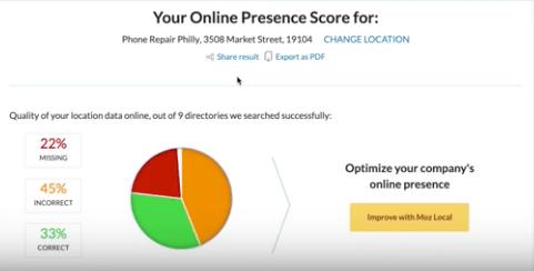 moz online presence score