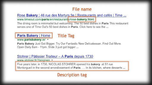 Example of metadata which appears as captions in and around search engine results.